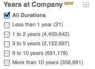 LinkedIn_NewDF_Years_at_Current_Company