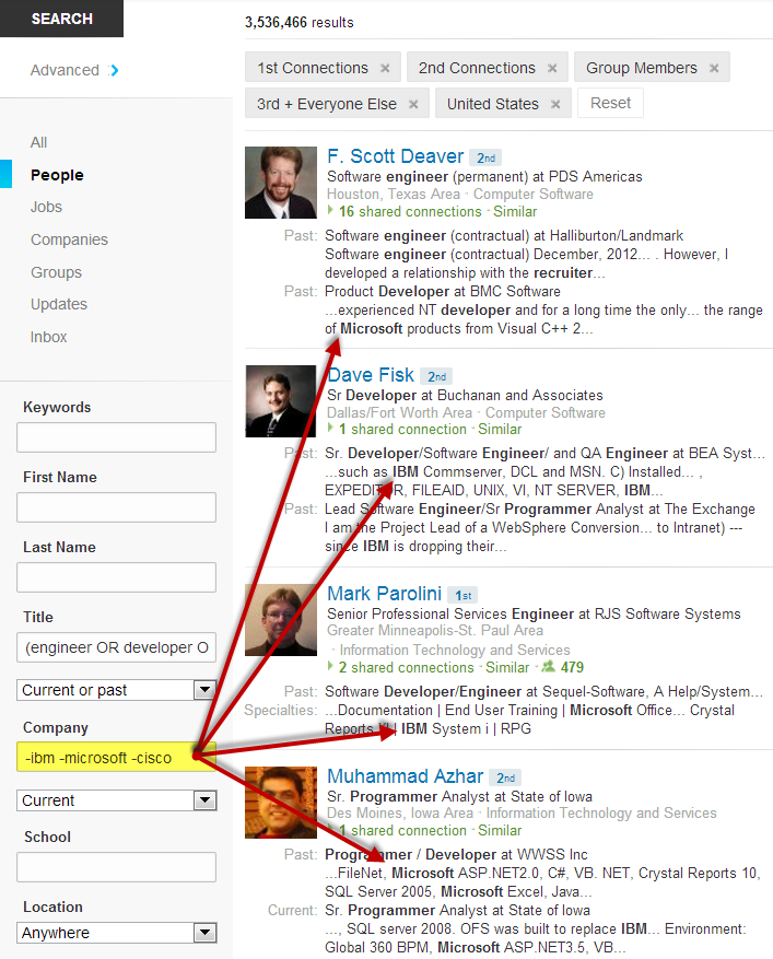 LinkedIn Search Anomaly NOT company names show up in keywords