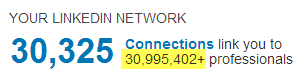 LinkedIn Connections total network estimate
