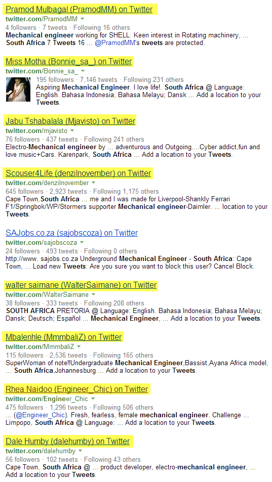 Twitter Bing X-Ray Search mehanical engineers in South Africa