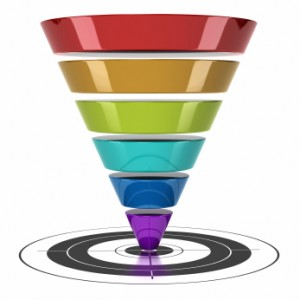 Candidate Sourcing Funnel