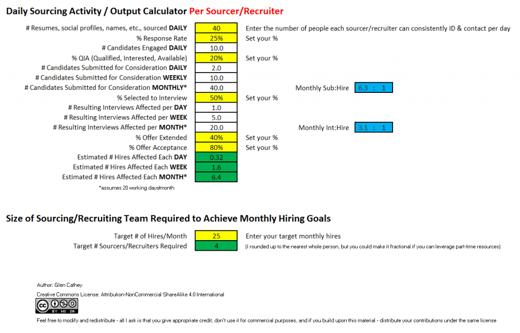 Daily Sourcing Recruiting Activity Output Calculator Per Sourcer or Recruiter